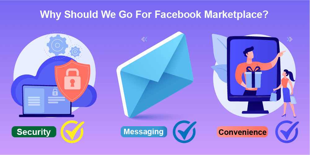 Why Should We Go For Facebook Marketplace